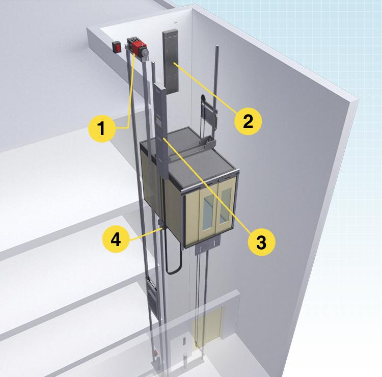 نصب آسانسور روملس